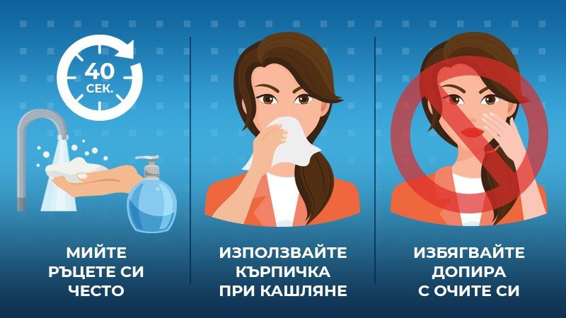 Информация за коронавируса - голяма снимка